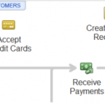 What is a Sales Receipt in QuickBooks and How Can It Help Me?