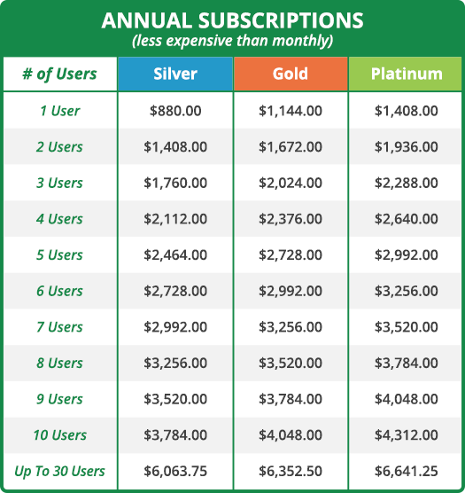 annual-subscription-prices-4