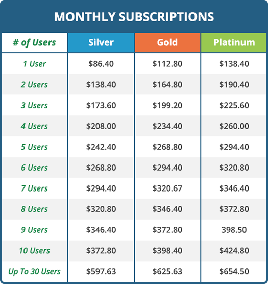 monthly-subscription-prices-1