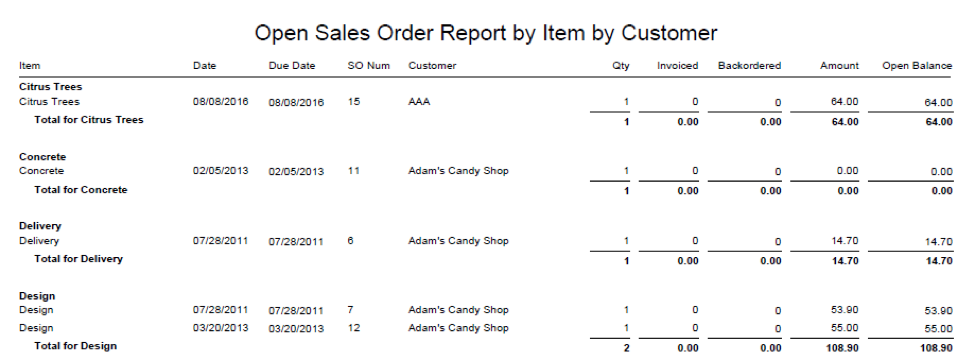 open-sales-order-by-item-by-customer