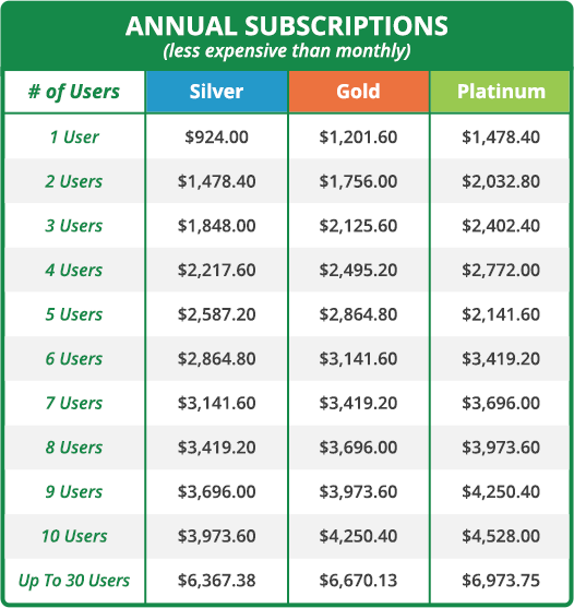 2019-annual-subscription-prices