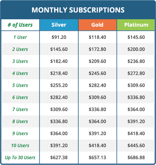 2019-monthly-subscription-prices