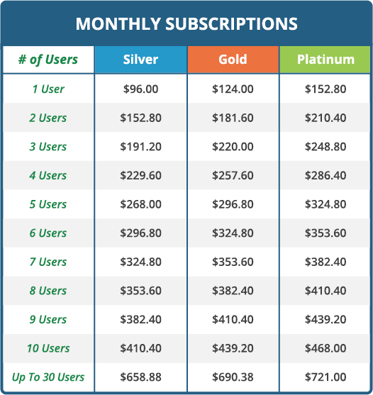 2020-monthly-subscription-prices