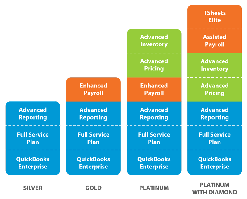 quickbooks-version-chart