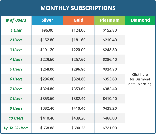 monthly-pricing-table