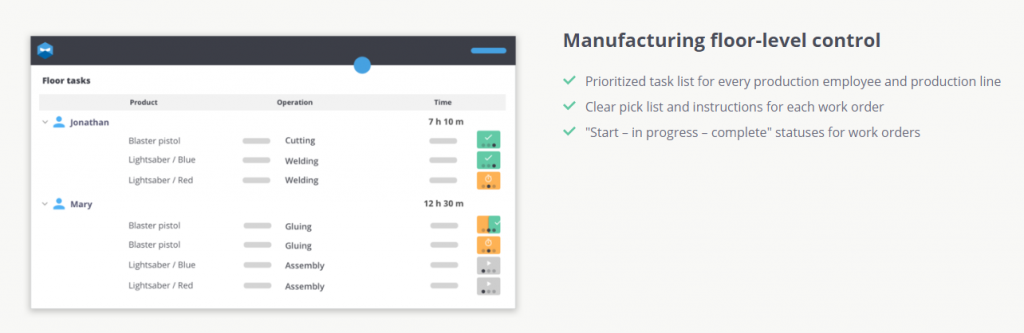 Manufacturing Floor Control for QuickBooks