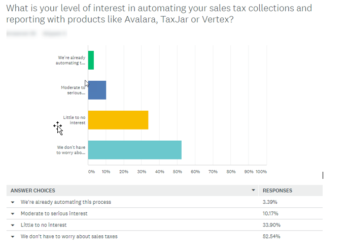 Automating sales taxes for QuickBooks